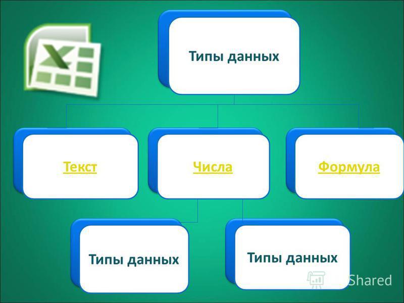 Типы данных Формула ТекстЧисла