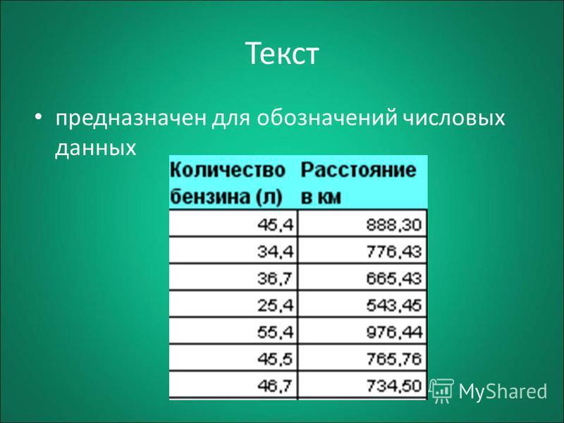 Текст предназначен для обозначений числовых данных