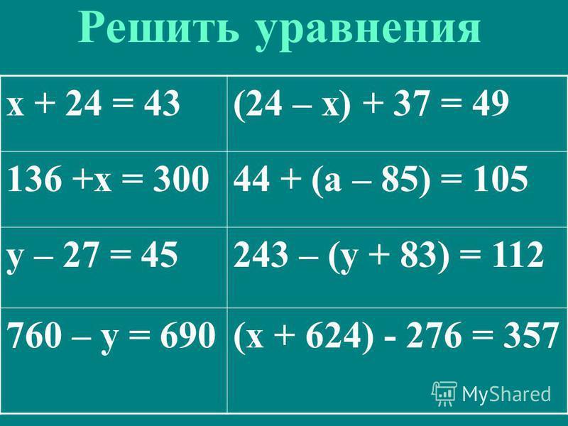 Решить уравнения х + 24 = 43(24 – х) + 37 = 49 136 +х = 30044 + (а – 85) = 105 у – 27 = 45243 – (у + 83) = 112 760 – у = 690(х + 624) - 276 = 357