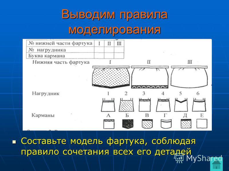 Выводим правила моделирования Составьте модель фартука, соблюдая правило сочетания всех его деталей Составьте модель фартука, соблюдая правило сочетания всех его деталей
