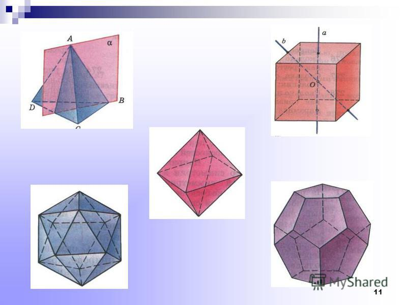 10 Элементы симметрии правильных многогранников тетраэдроктаэдр икосаэдргексаэдр додекаэдр Центры симметрии -1111 Оси симметрии 39159 Плоскости симметрии 69159