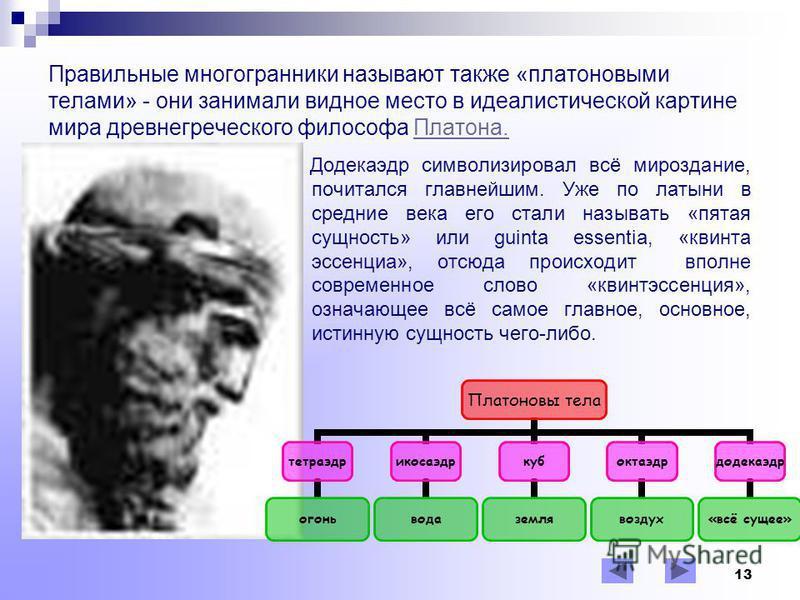 12 Немного истории Все типы правильных многогранников были известны в Древней Греции – именно им посвящена завершающая, XIII книга «Начал» Евклида.Евклида.