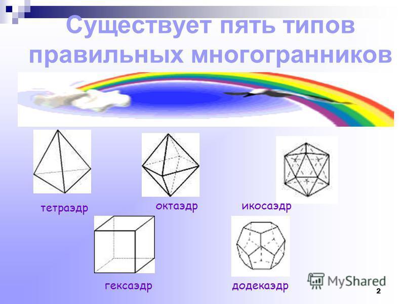 1 Правильные многогранники Работу выполнил: Ученик 10 класса Мухаметшин Камиль