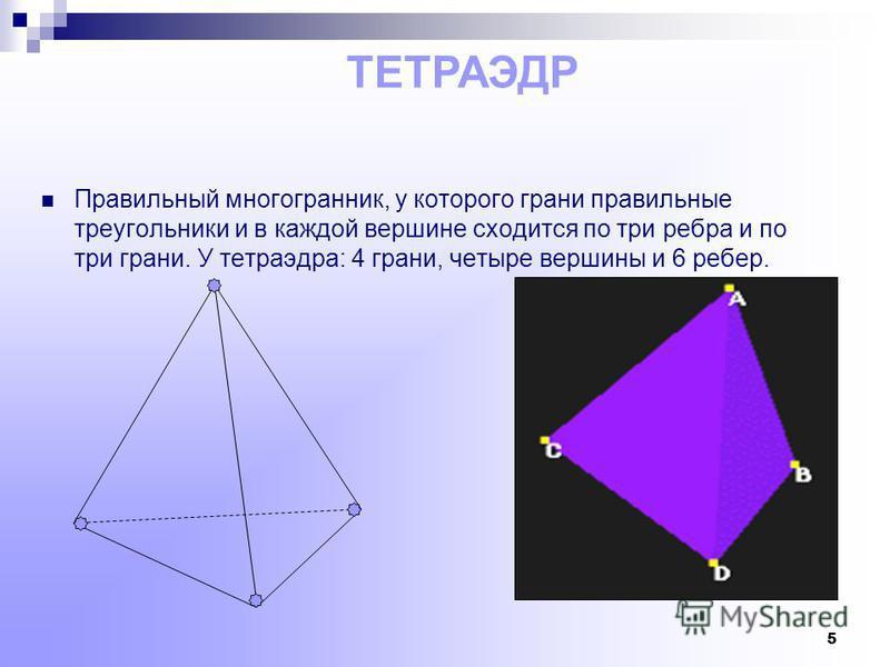 4 В каждой вершине многогранника должно сходиться столько правильных n – угольников, чтобы сумма их углов была меньше 360 0. Т.е должна выполняться формула βk < 360 0 ( β-градусная мера угла многоугольника, являющегося гранью многогранника, k – число