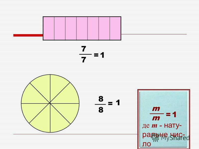 7 7 =1 8 8 = 1 m m =1 де m - нату- ральне чис- ло