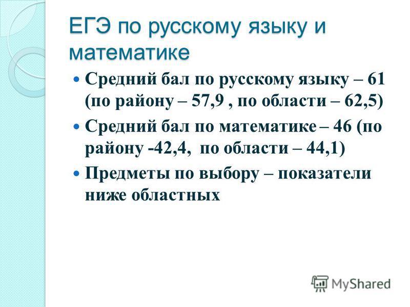 ЕГЭ по русскому языку и математике Средний бал по русскому языку – 61 (по району – 57,9, по области – 62,5) Средний бал по математике – 46 (по району -42,4, по области – 44,1) Предметы по выбору – показатели ниже областных