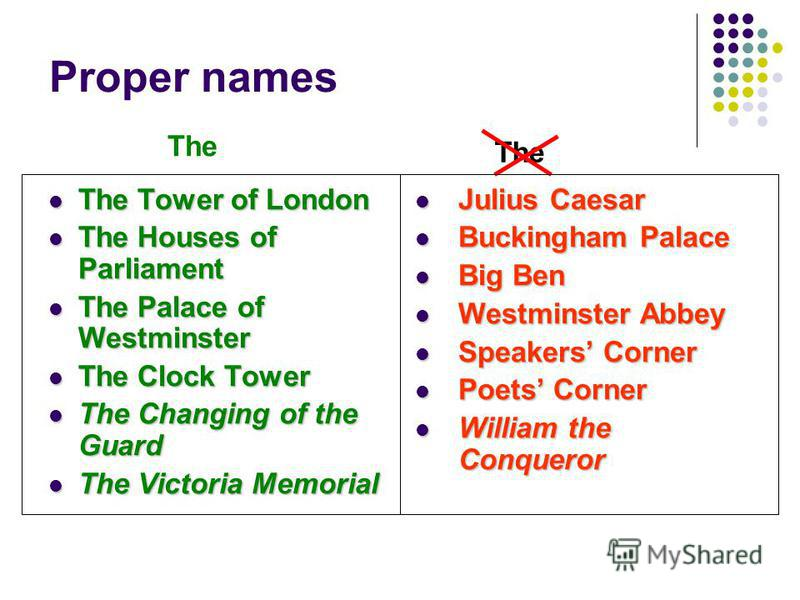 Proper names The Tower of London The Tower of London The Houses of Parliament The Houses of Parliament The Palace of Westminster The Palace of Westminster The Clock Tower The Clock Tower The Changing of the Guard The Changing of the Guard The Victori