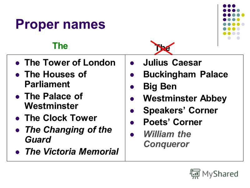 Proper names The Tower of London The Houses of Parliament The Palace of Westminster The Clock Tower The Changing of the Guard The Victoria Memorial Julius Caesar Buckingham Palace Big Ben Westminster Abbey Speakers Corner Poets Corner William the Con