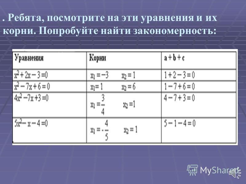 Не решая уравнения, найдите корни:
