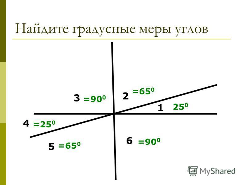 Найдите градусные меры углов 25 0 2 =65 0 3 4 5 6 1 =90 0 =25 0 =65 0 =90 0