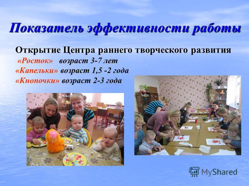Показатель эффективности работы Открытие Центра раннего творческого развития «Росток» возраст 3-7 лет «Капельки» возраст 1,5 -2 года «Кнопочки» возраст 2-3 года