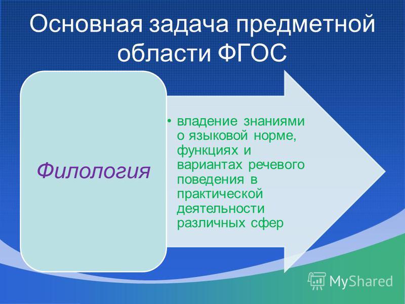 Основная задача предметной области ФГОС владение знаниями о языковой норме, функциях и вариантах речевого поведения в практической деятельности различных сфер Филология