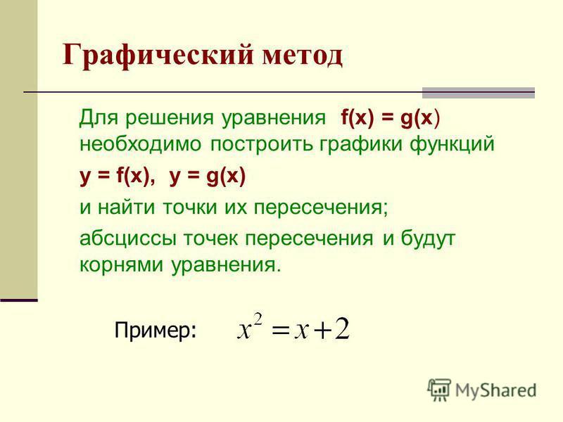 Графический метод Для решения уравнения f(x) = g(x) необходимо построить графики функций y = f(x), y = g(x) и найти точки их пересечения; абсциссы точек пересечения и будут корнями уравнения. Пример: