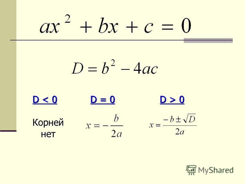 D < 0 D < 0 Корней нет D = 0 D > 0