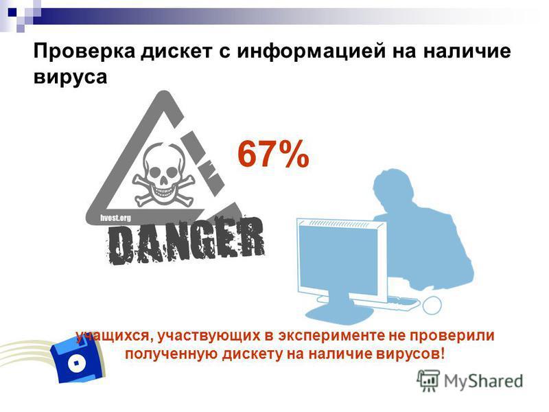 Проверка дискет с информацией на наличие вируса учащихся, участвующих в эксперименте не проверили полученную дискету на наличие вирусов! 67%