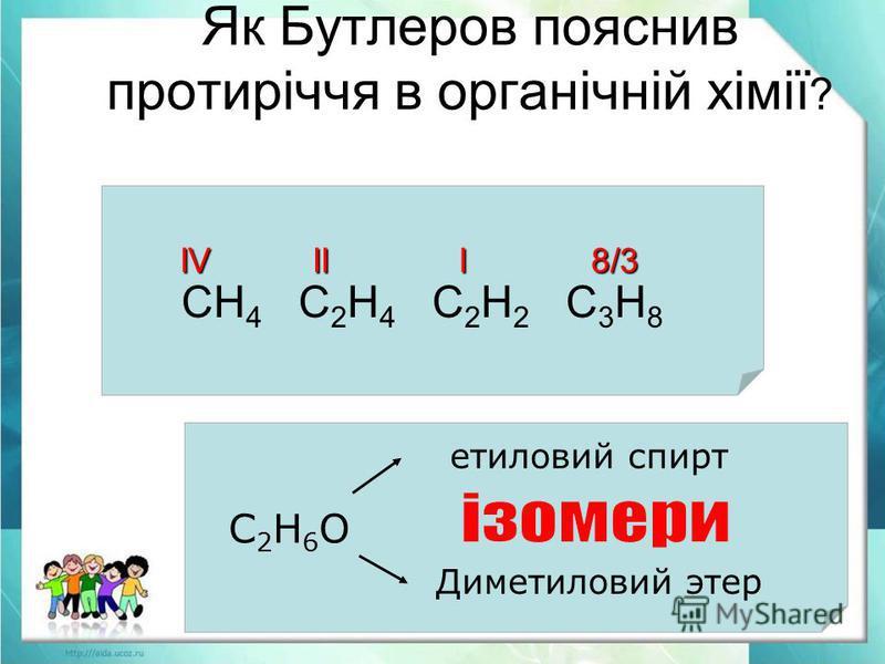 Як Бутлеров пояснив протиріччя в органічній хімії ? CH 4 C 2 H 4 C 2 H 2 C 3 H 8 IVIII8/3 С2Н6ОС2Н6О етиловий спирт Диметиловий этер