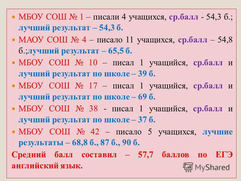 Закон по совершенствованию законодательства РФ в части проведения ЕГЭ МБОУ СОШ 1 – писали 4 учащихся, ср.балл - 54,3 б.; лучший результат – 54,3 б. МАОУ СОШ 4 – писало 11 учащихся, ср.балл – 54,8 б.;лучший результат – 65,5 б. МБОУ СОШ 10 – писал 1 уч