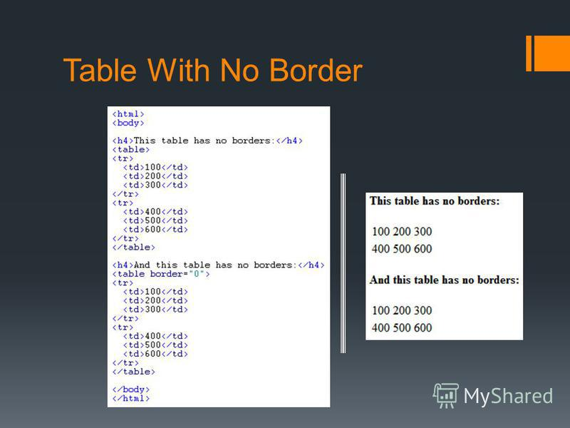 Table With No Border