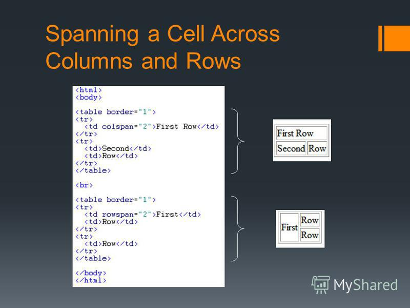 Spanning a Cell Across Columns and Rows