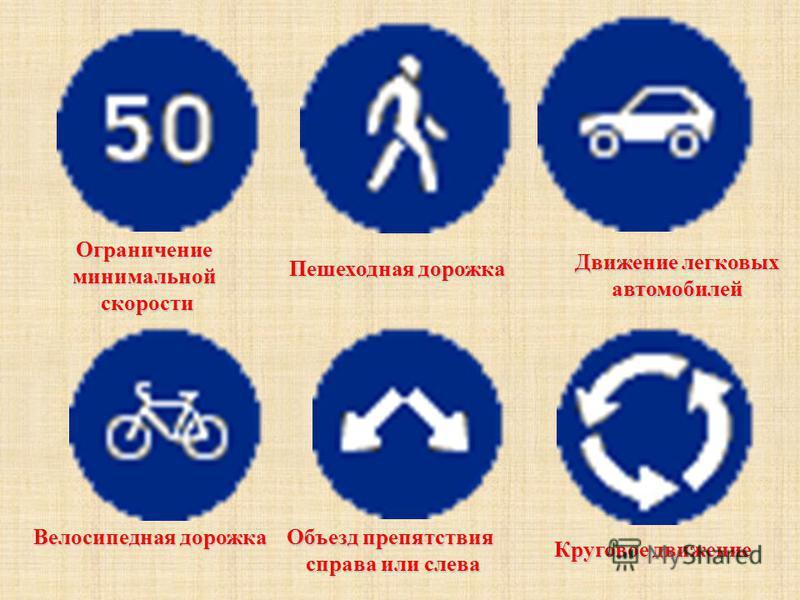 предписывающие Движение прямо Движение направо Движение направо Движение направо или налево Движение прямо или направо Движение прямо или налево
