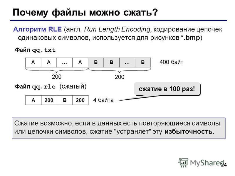 24 Почему файлы можно сжать? Алгоритм RLE (англ. Run Length Encoding, кодирование цепочек одинаковых символов, используется для рисунков *.bmp) AA…ABB…B 200 400 байт Файл qq.txt Файл qq.rle (сжатый) A200B 4 байта сжатие в 100 раз! Сжатие возможно, ес