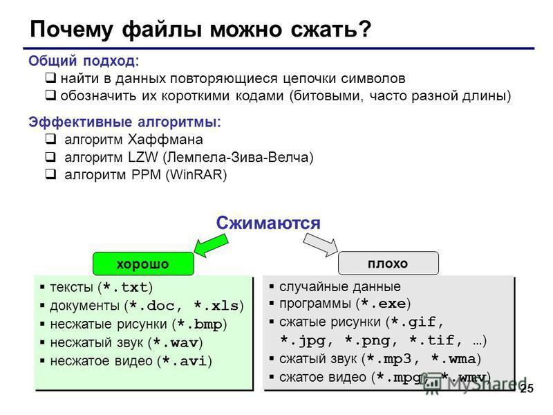 25 Почему файлы можно сжать? Общий подход: найти в данных повторяющиеся цепочки символов обозначить их короткими кодами (битовыми, часто разной длины) Эффективные алгоритмы: алгоритм Хаффмана алгоритм LZW (Лемпела-Зива-Велча) алгоритм PPM (WinRAR) Сж
