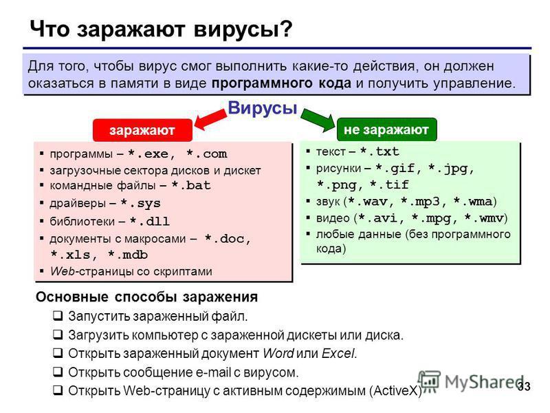 33 Что заражают вирусы? Вирусы программы – *. exe, *. com загрузочные сектора дисков и дискет командные файлы – *.bat драйверы – *. sys библиотеки – *. dll документы с макросами – *.doc, *.xls, *.mdb Web-страницы со скриптами программы – *. exe, *. c