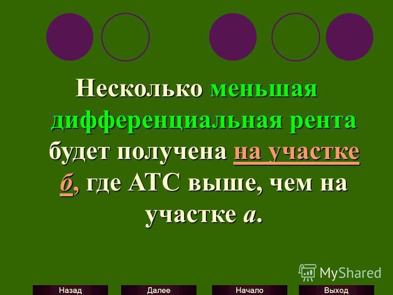 Выход Начало Далее Назад Несколько меньшая дифференциальная рента будет получена на участке б, где АТС выше, чем на участке а.