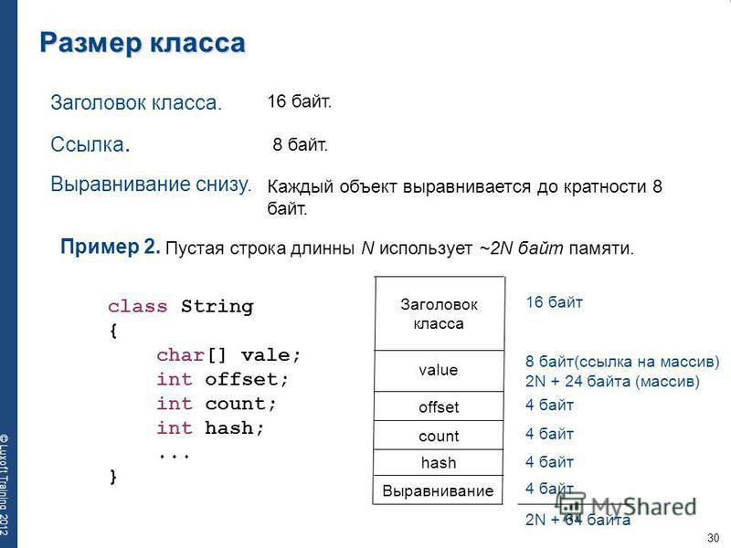 30 © Luxoft Training 2012 Размер класса Заголовок класса. 16 байт. Ссылка. 8 байт. Выравнивание снизу. Каждый объект выравнивается до кратности 8 байт. Пример 2. Пустая строка длинны N использует ~2N байт памяти. class String { char[] vale; int offse