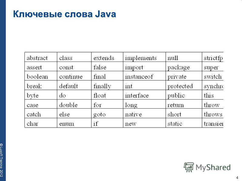 4 © Luxoft Training 2012 Ключевые слова Java