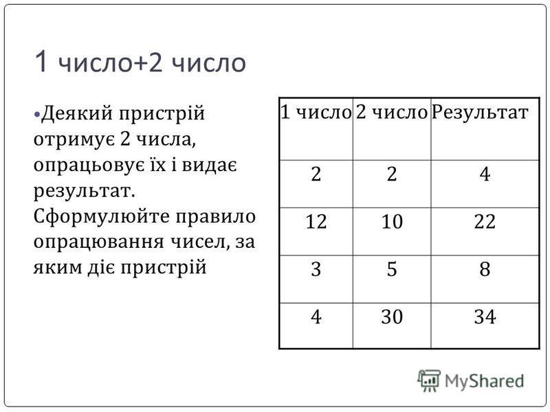 1 число+2 число Деякий пристрій отримує 2 числа, опрацьовує їх і видає результат. Сформулюйте правило опрацювання чисел, за яким діє пристрій 1 число2 числоРезультат 224 121022 358 43034