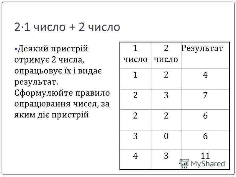 2·1 число + 2 число Деякий пристрій отримує 2 числа, опрацьовує їх і видає результат. Сформулюйте правило опрацювання чисел, за яким діє пристрій 1 число 2 число Результат 124 237 226 306 4311