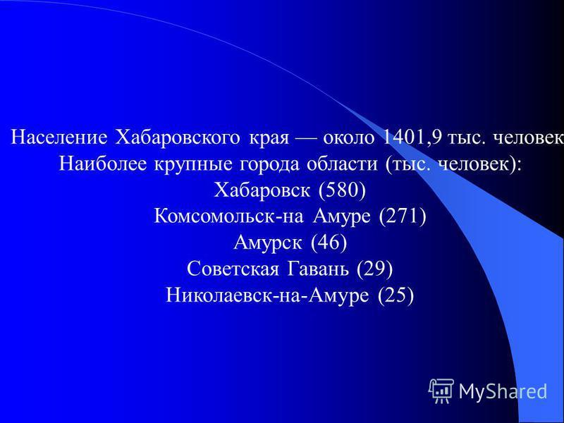 Население Хабаровского края около 1401,9 тыс. человек. Наиболее крупные города области (тыс. человек): Хабаровск (580) Комсомольск-на Амуре (271) Амурск (46) Советская Гавань (29) Николаевск-на-Амуре (25)