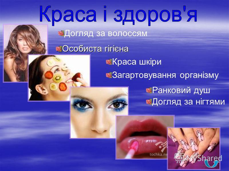 Особиста гігієна Ранковий душ Загартовування організму Догляд за волоссям Догляд за нігтями Краса шкіри