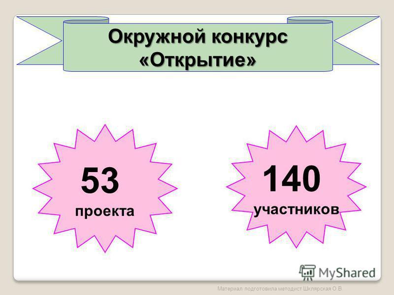 Окружной конкурс «Открытие» 53 проекта 140 участников Материал подготовила методист Шклярская О.В.