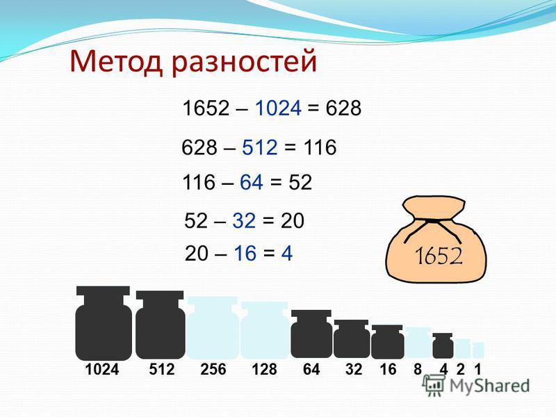 7 из 25 Метод разностей 1652 – 1024 = 628 628 – 512 = 116 1652 1024 512 256 128 64 32 16 8 4 2 1 116 – 64 = 52 52 – 32 = 20 20 – 16 = 4