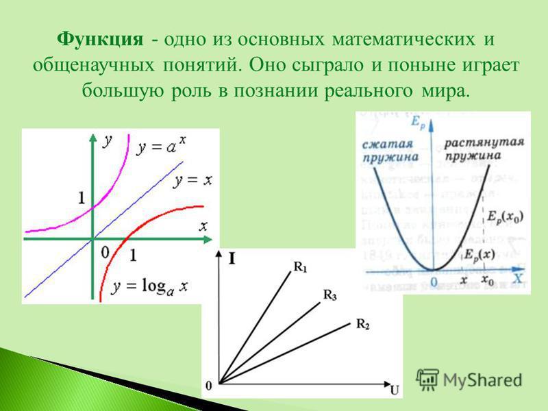 Функция - одно из основных математических и общенаучных понятий. Оно сыграло и поныне играет большую роль в познании реального мира.