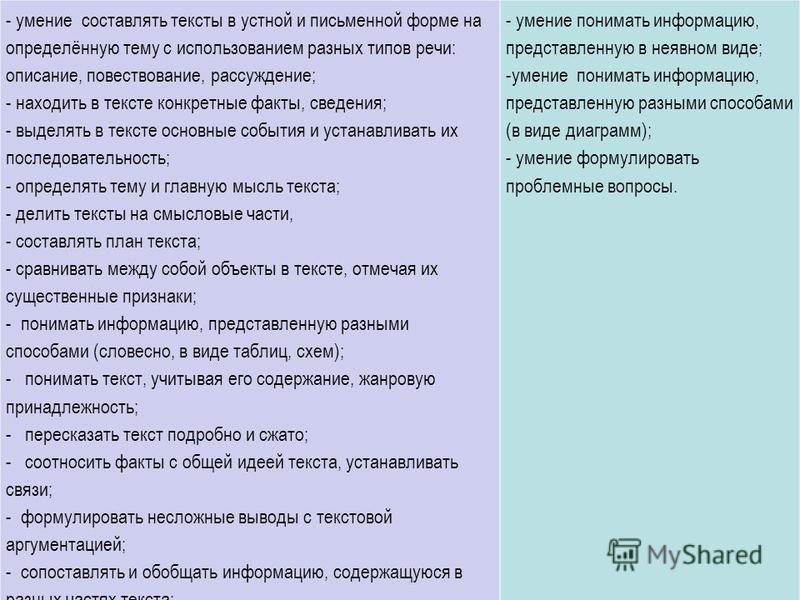 - умение составлять тексты в устной и письменной форме на определённую тему с использованием разных типов речи: описание, повествование, рассуждение; - находить в тексте конкретные факты, сведения; - выделять в тексте основные события и устанавливать