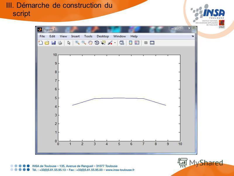 III. Démarche de construction du script Vidéo de la simulation Matlab