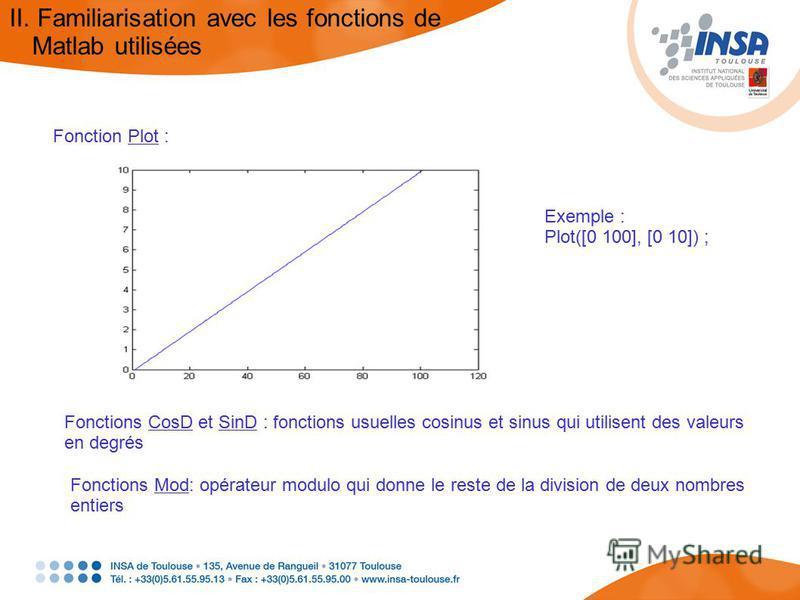 Fonction Plot : Exemple : Plot([0 100], [0 10]) ; Fonctions CosD et SinD : fonctions usuelles cosinus et sinus qui utilisent des valeurs en degrés II. Familiarisation avec les fonctions de Matlab utilisées Fonctions Mod: opérateur modulo qui donne le