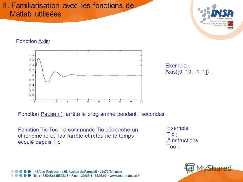 II. Familiarisation avec les fonctions de Matlab utilisées Fonction Axis: Exemple : Axis([0, 10, -1, 1]) ; Fonction Pause (i): arrête le programme pendant i secondes Fonction Tic Toc : la commande Tic déclenche un chronomètre et Toc larrête et retour