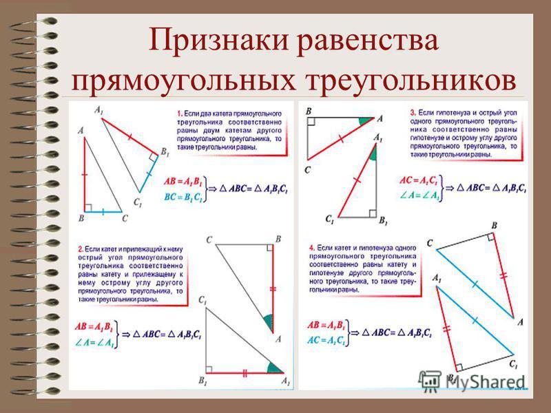 Некоторые свойства: 1. Сумма двух острых углов прямоугольного треугольника равна 90 º. 2. Катет прямоугольного треугольника, лежащий против угла в 30 º, равен половине гипотенузы. 3. Если катет прямоугольного треугольника равен половине гипотенузы, т