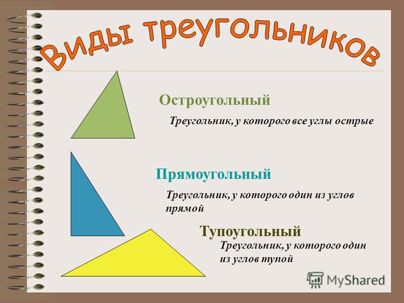 Медиана, биссектриса, высота треугольника называется отрезок, соединяющий вершину треугольника с серединой противоположной стороны. называется отрезок биссектрисы угла треугольника, соединяющий вершину треугольника с точкой противоположной стороны. н