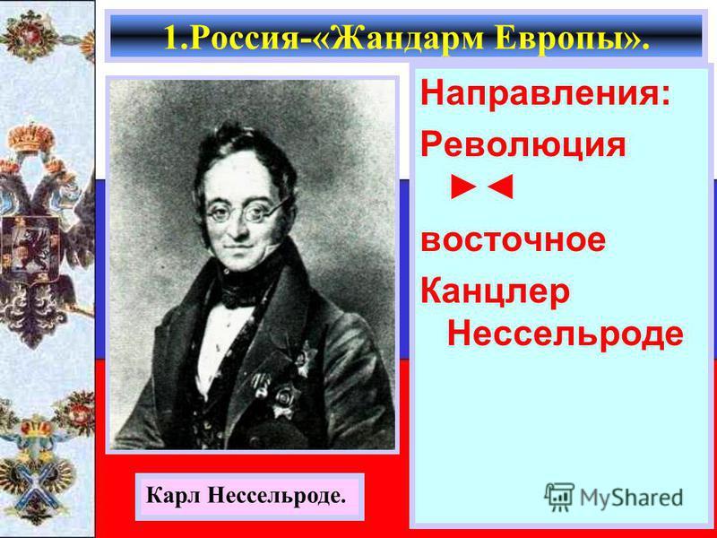 Направления: Революция восточное Канцлер Нессельроде 1.Россия-«Жандарм Европы». Карл Нессельроде.