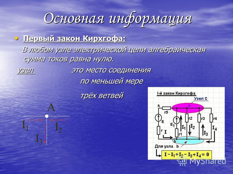 Основная информация Первый закон Кирхгофа: В любом узле электрической цепи алгебраическая сумма токов равна нулю. узел э это место соединения по меньшей мере трёх ветвей А I1I1 I2I2 I3I3