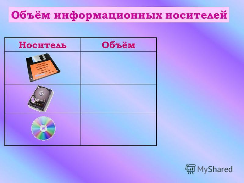 Объём информационных носителей Носитель Объём