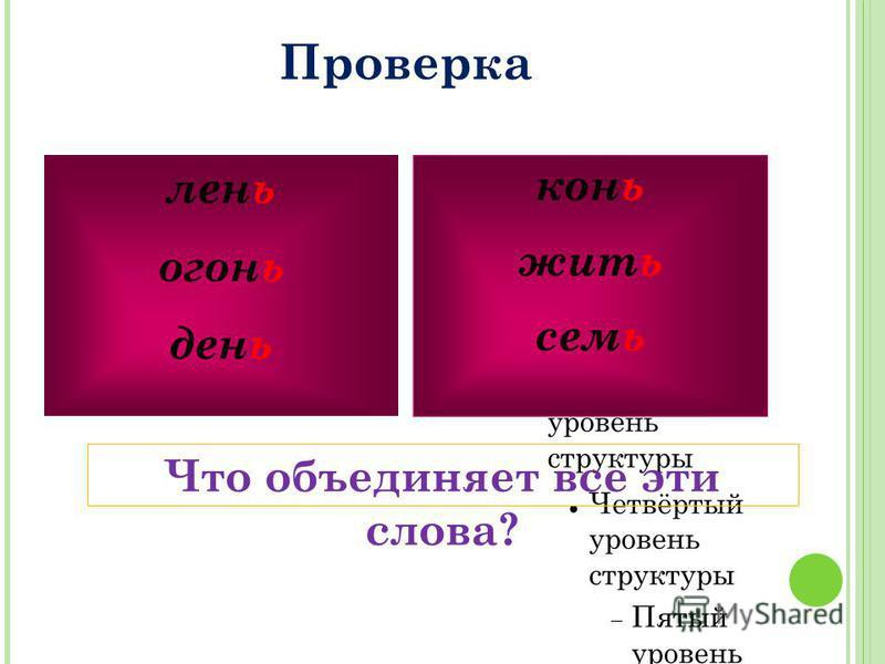 Для правки структуры щелкните мышью Второй уровень структуры Третий уровень структуры Четвёртый уровень структуры Пятый уровень структур ы Шестой уровень структур ы Седьмой уровень структур ы Восьмой уровень структур ы Девятый уровень структуры Образ