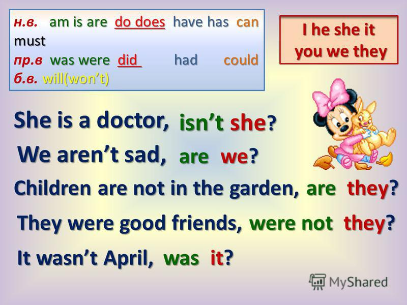 She is а doctor, am is are do does have has can н.в. am is are do does have has canmust was were did had could пр.в was were did had could will(wont) б.в. will(wont) I he she it you we they isnt she ? We arent sad, are we? Children are not in the gar
