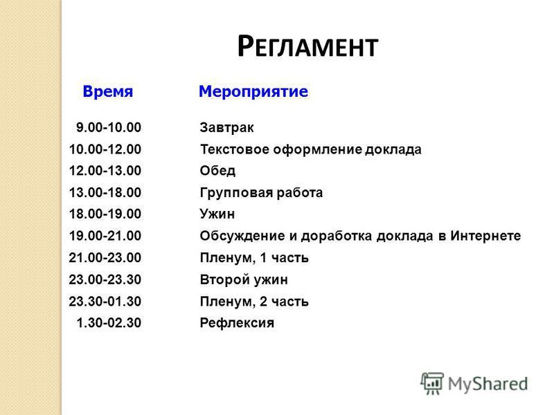 Р ЕГЛАМЕНТ Время Мероприятие 9.00-10.00Завтрак 10.00-12.00Текстовое оформление доклада 12.00-13.00Обед 13.00-18.00Групповая работа 18.00-19.00Ужин 19.00-21.00Обсуждение и доработка доклада в Интернете 21.00-23.00Пленум, 1 часть 23.00-23.30Второй ужин