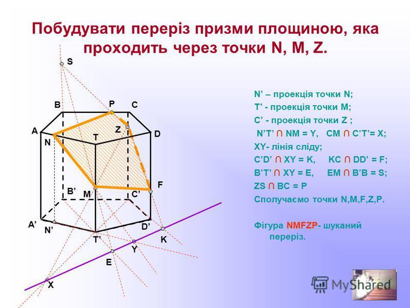 Побудувати переріз призми площиною, яка проходить через точки N, M, Z. N – проекція точки N; T - проекція точки М; C - проекція точки Z ; NT NM = Y, CM C T = X; XY- лінія сліду; C D XY = K, KC DD = F; B T XY = E, EM B B = S; ZS BC = P Сполучаємо точк